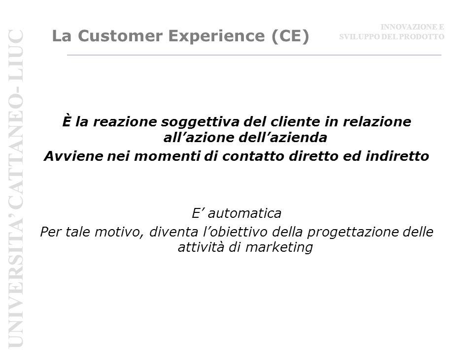 La Customer Experience (CE) È la reazione soggettiva del cliente in relazione all'azione dell'azienda Avviene nei momenti di contatto diretto ed indiretto E' automatica Per tale motivo, diventa l'obiettivo della progettazione delle attività di marketing UNIVERSITA' CATTANEO- LIUC INNOVAZIONE E SVILUPPO DEL PRODOTTO