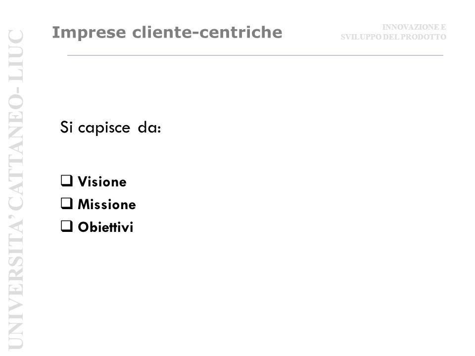 Imprese cliente-centriche Si capisce da:  Visione  Missione  Obiettivi UNIVERSITA' CATTANEO- LIUC INNOVAZIONE E SVILUPPO DEL PRODOTTO