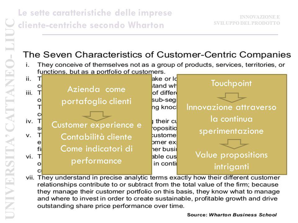 Le sette caratteristiche delle imprese cliente-centriche secondo Wharton Touchpoint Innovazione attraverso la continua sperimentazione Value propositions intriganti Azienda come portafoglio clienti Customer experience e Contabilità cliente Come indicatori di performance UNIVERSITA' CATTANEO- LIUC INNOVAZIONE E SVILUPPO DEL PRODOTTO