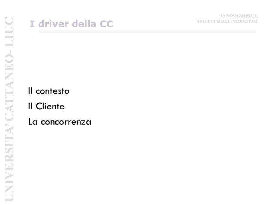 I driver della CC Il contesto Il Cliente La concorrenza UNIVERSITA' CATTANEO- LIUC INNOVAZIONE E SVILUPPO DEL PRODOTTO