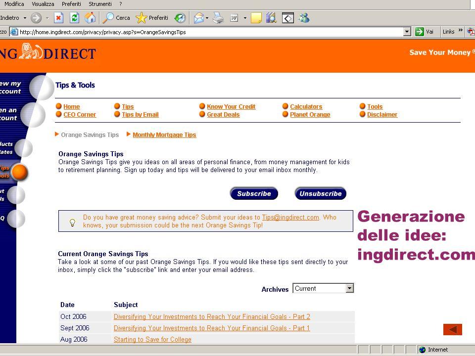 Generazione delle idee: la suggestion box di benandjerry.com Generazione delle idee: ingdirect.com