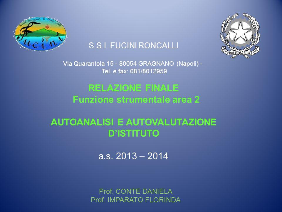 S.S.I.FUCINI RONCALLI Via Quarantola 15 - 80054 GRAGNANO (Napoli) - Tel.