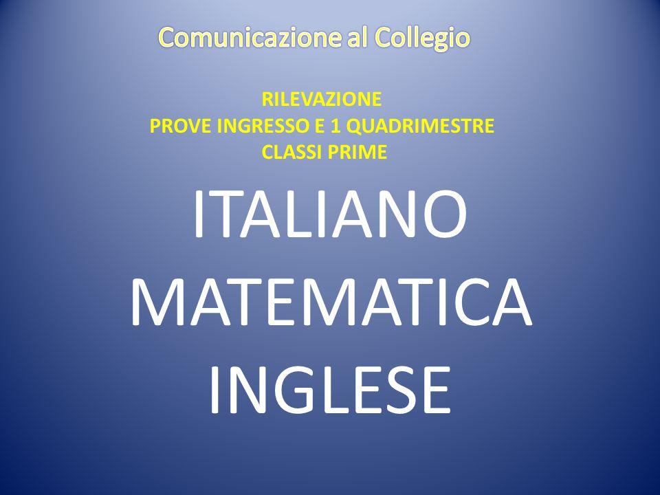 RILEVAZIONE PROVE INGRESSO E 1 QUADRIMESTRE CLASSI PRIME ITALIANO MATEMATICA INGLESE