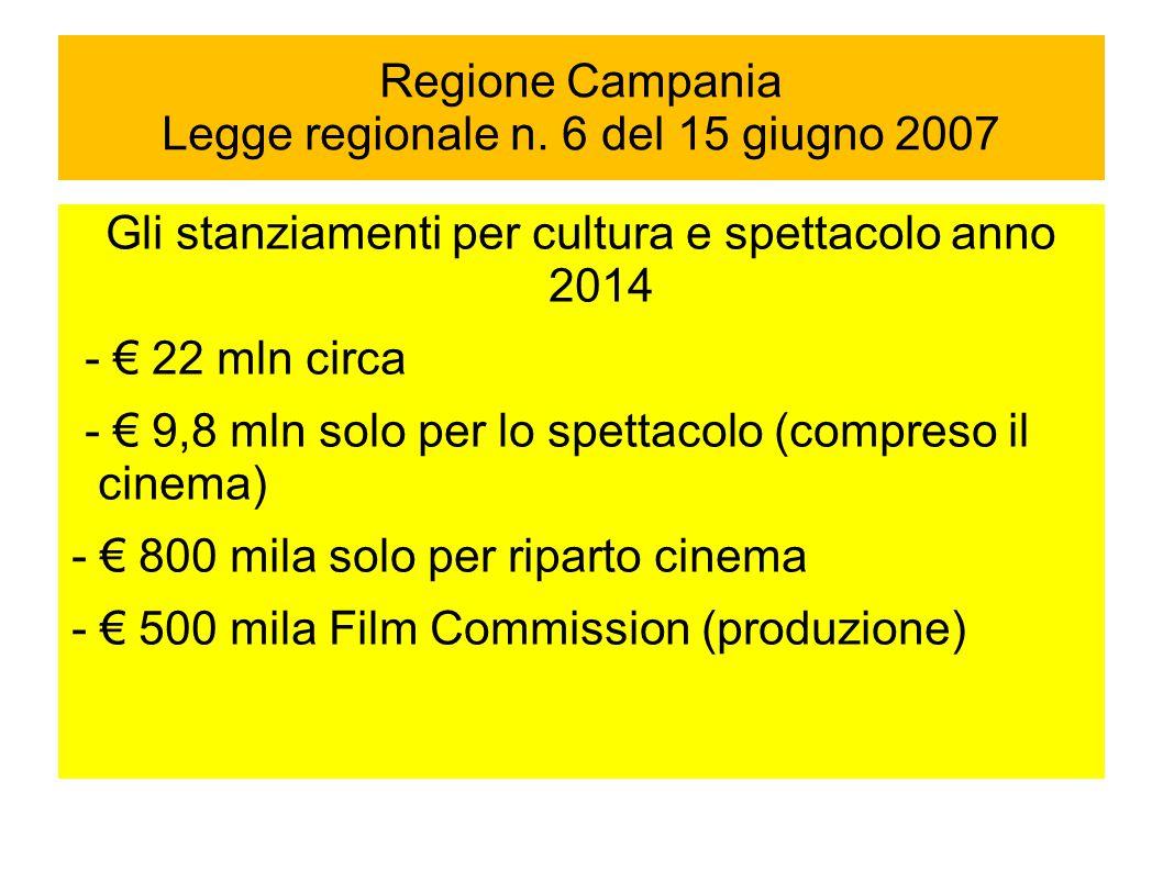 Regione Campania Legge regionale n.
