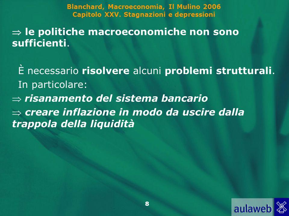 Blanchard, Macroeconomia, Il Mulino 2006 Capitolo XXV.