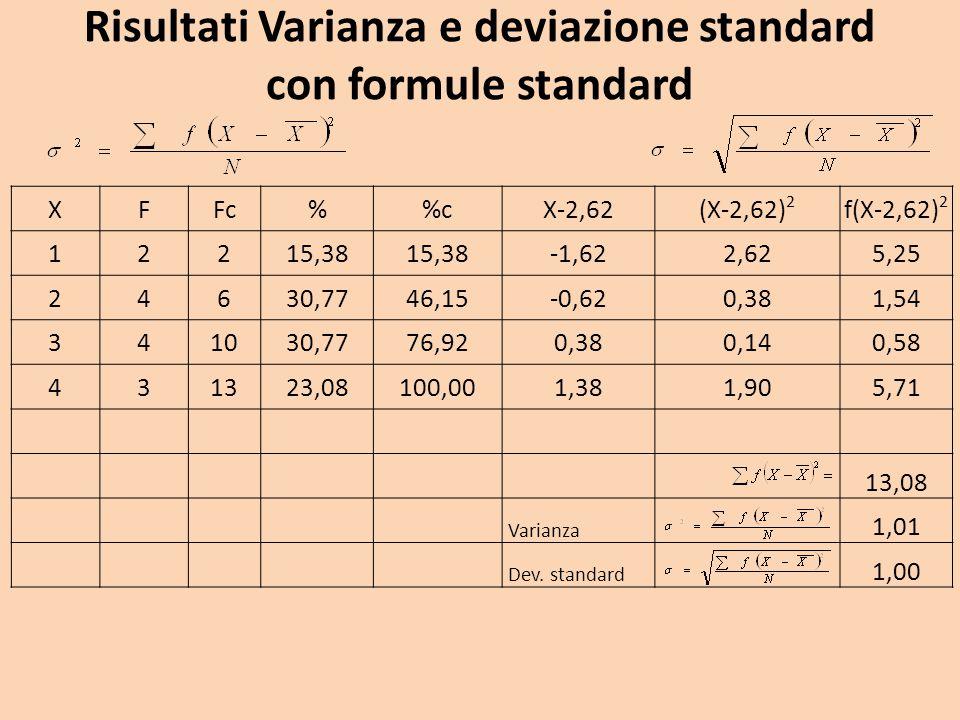XFFc%cX2X2 fX 2 fX 12215,38 122 24630,7746,154168 341030,7776,9293612 431323,08100,00164812 Risultati Varianza e deviazione standard con formule semplici