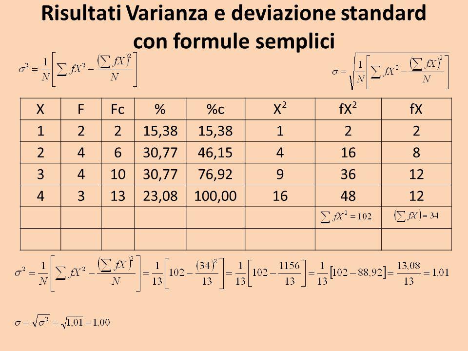 XFFc%cX2X2 fX 2 fX 12215,38 122 24630,7746,154168 341030,7776,9293612 431323,08100,00164812 Risultati Varianza e deviazione standard con formule sempl