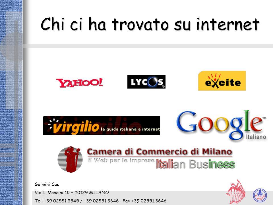 Chi ci ha trovato su internet Gelmini Sas Via L. Mancini 15 – 20129 MILANO Tel. +39 02551.3545 / +39 02551.3646 Fax +39 02551.3646