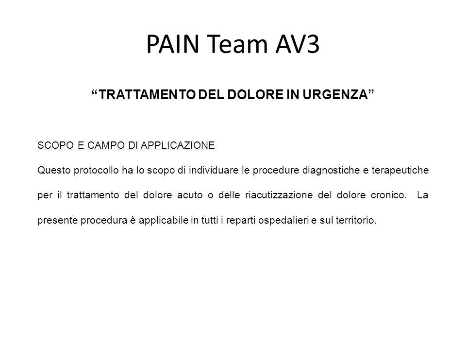 L'algoritmo terapeutico Sintesi della attività di un Pain Team di AV3 Si sviluppa nella logica che ogni passaggio inizia dalla valutazione del sintomo Rispetta il criterio di sequenzialità (potenza analgesica crescente) È applicabile in ogni condizione (dolore nell'adulto)