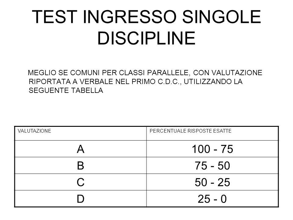 TEST INGRESSO SINGOLE DISCIPLINE MEGLIO SE COMUNI PER CLASSI PARALLELE, CON VALUTAZIONE RIPORTATA A VERBALE NEL PRIMO C.D.C., UTILIZZANDO LA SEGUENTE TABELLA VALUTAZIONEPERCENTUALE RISPOSTE ESATTE A100 - 75 B75 - 50 C50 - 25 D25 - 0