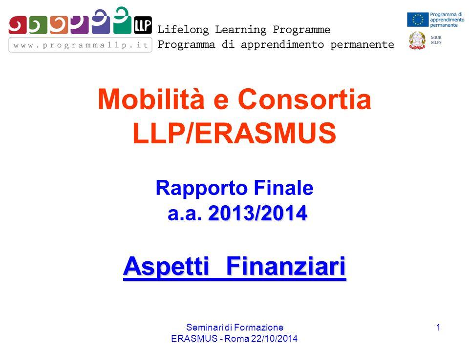 Seminari di Formazione ERASMUS - Roma 22/10/2014 1 2013/2014 Aspetti Finanziari Mobilità e Consortia LLP/ERASMUS Rapporto Finale a.a. 2013/2014 Aspett