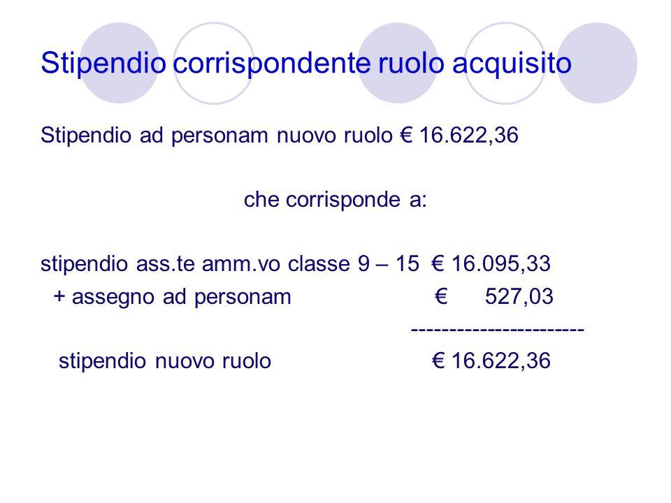 Stipendio corrispondente ruolo acquisito Stipendio ad personam nuovo ruolo € 16.622,36 che corrisponde a: stipendio ass.te amm.vo classe 9 – 15 € 16.0
