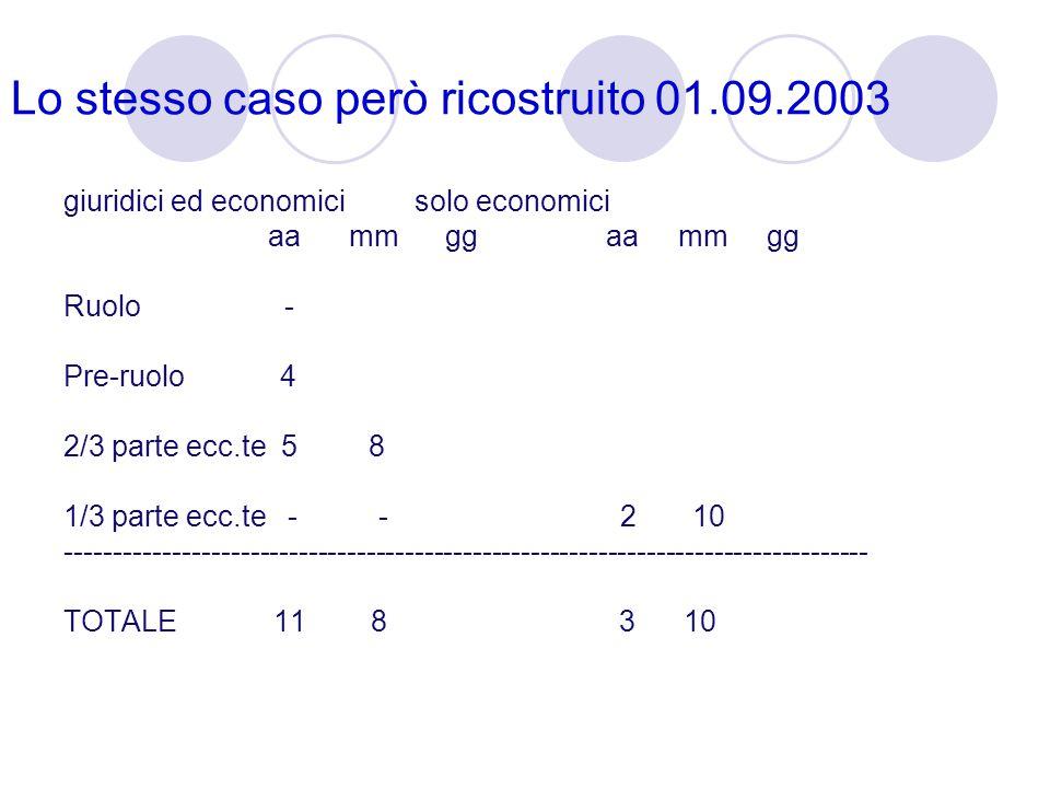 Lo stesso caso però ricostruito 01.09.2003 giuridici ed economici solo economici aa mm gg aa mm gg Ruolo - Pre-ruolo 4 2/3 parte ecc.te 5 8 1/3 parte