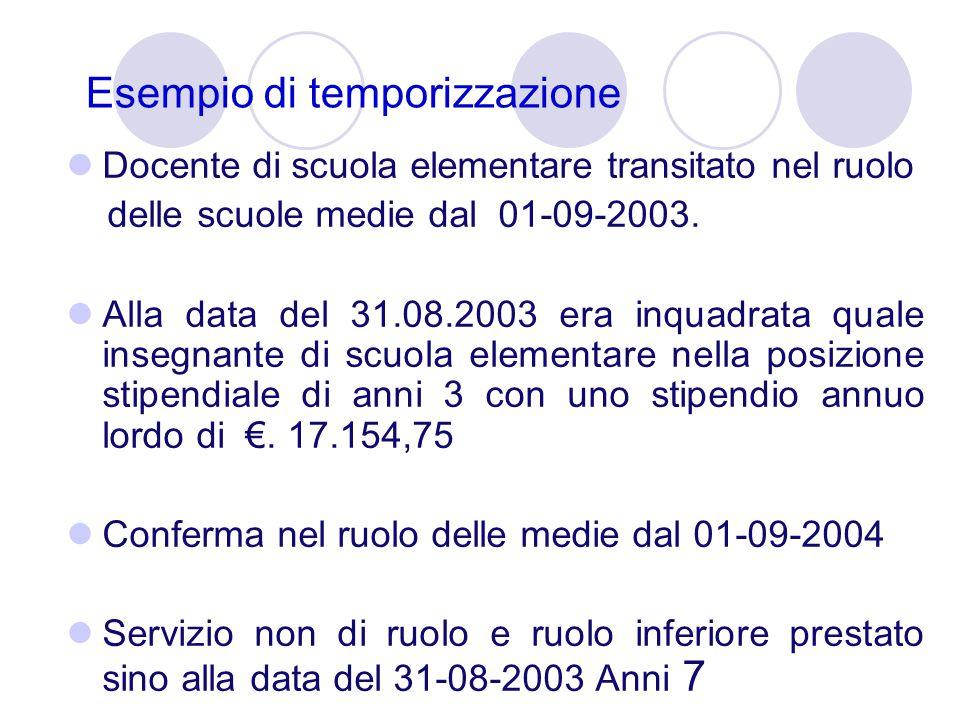 Esempio di temporizzazione Docente di scuola elementare transitato nel ruolo delle scuole medie dal 01-09-2003. Alla data del 31.08.2003 era inquadrat