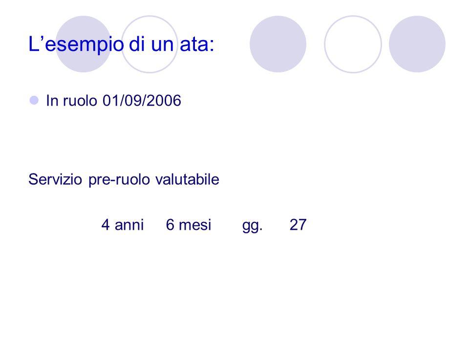 L'esempio di un ata: In ruolo 01/09/2006 Servizio pre-ruolo valutabile 4 anni 6 mesi gg. 27