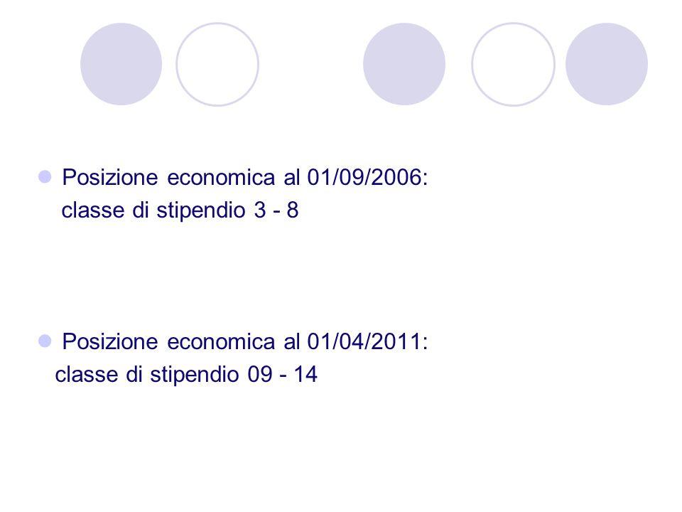 Posizione economica al 01/09/2006: classe di stipendio 3 - 8 Posizione economica al 01/04/2011: classe di stipendio 09 - 14
