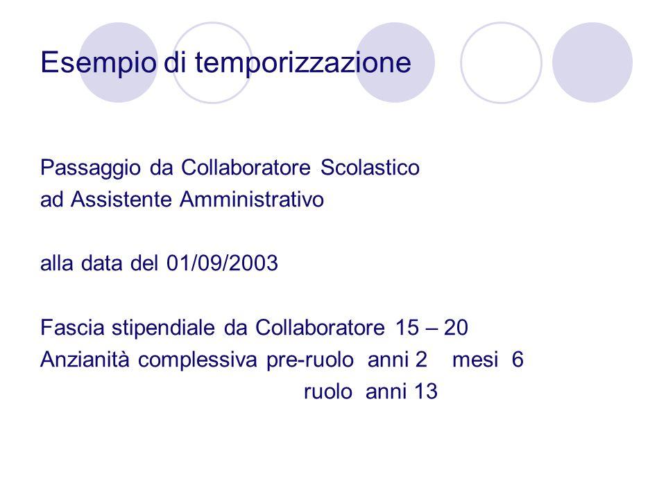 Esempio di temporizzazione Passaggio da Collaboratore Scolastico ad Assistente Amministrativo alla data del 01/09/2003 Fascia stipendiale da Collabora