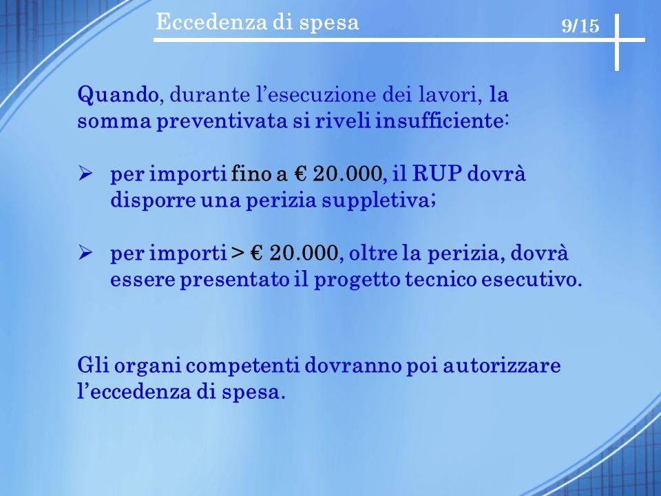 Eccedenza di spesa 9/15 Quando, durante l'esecuzione dei lavori, la somma preventivata si riveli insufficiente:  per importi fino a € 20.000, il RUP