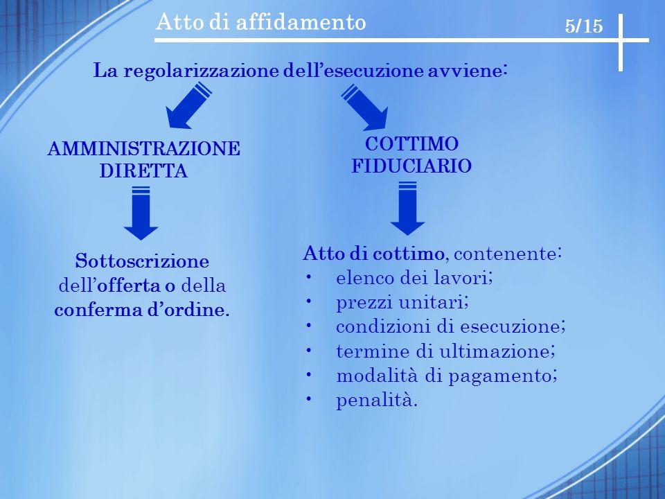 Atto di affidamento 5/15 La regolarizzazione dell'esecuzione avviene: AMMINISTRAZIONE DIRETTA Sottoscrizione dell'offerta o della conferma d'ordine. C