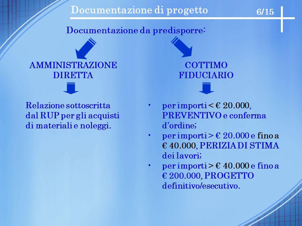 Documentazione di progetto 6/15 Documentazione da predisporre: AMMINISTRAZIONE DIRETTA COTTIMO FIDUCIARIO Relazione sottoscritta dal RUP per gli acqui