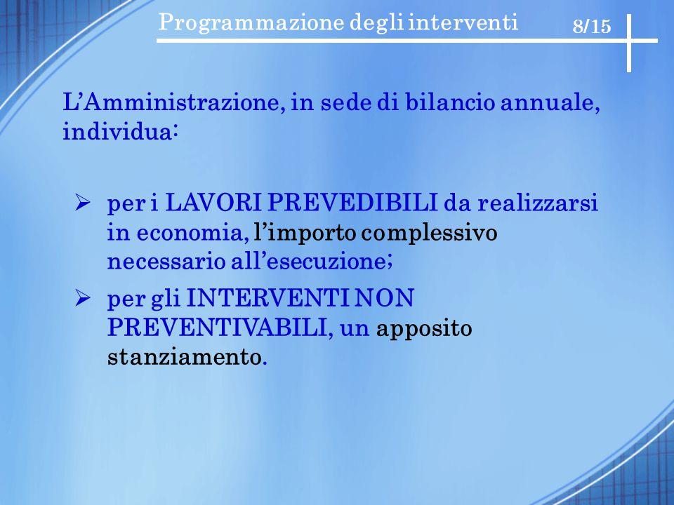 Programmazione degli interventi 8/15 L'Amministrazione, in sede di bilancio annuale, individua:  per i LAVORI PREVEDIBILI da realizzarsi in economia,