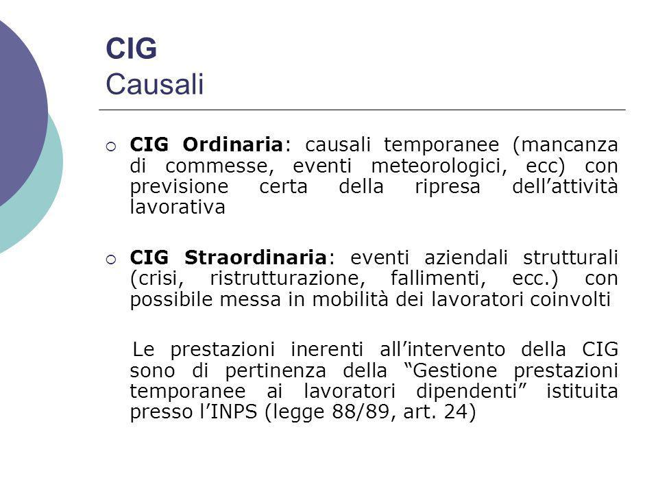 CIG Ordinaria Cause di intervento La CIG può essere richiesta al verificarsi di:  Eventi oggettivamente non evitabili: alluvioni, incendi, crolli, motivi tecnici conseguiti ad azioni di sciopero, ordinanze delle autorità competenti.