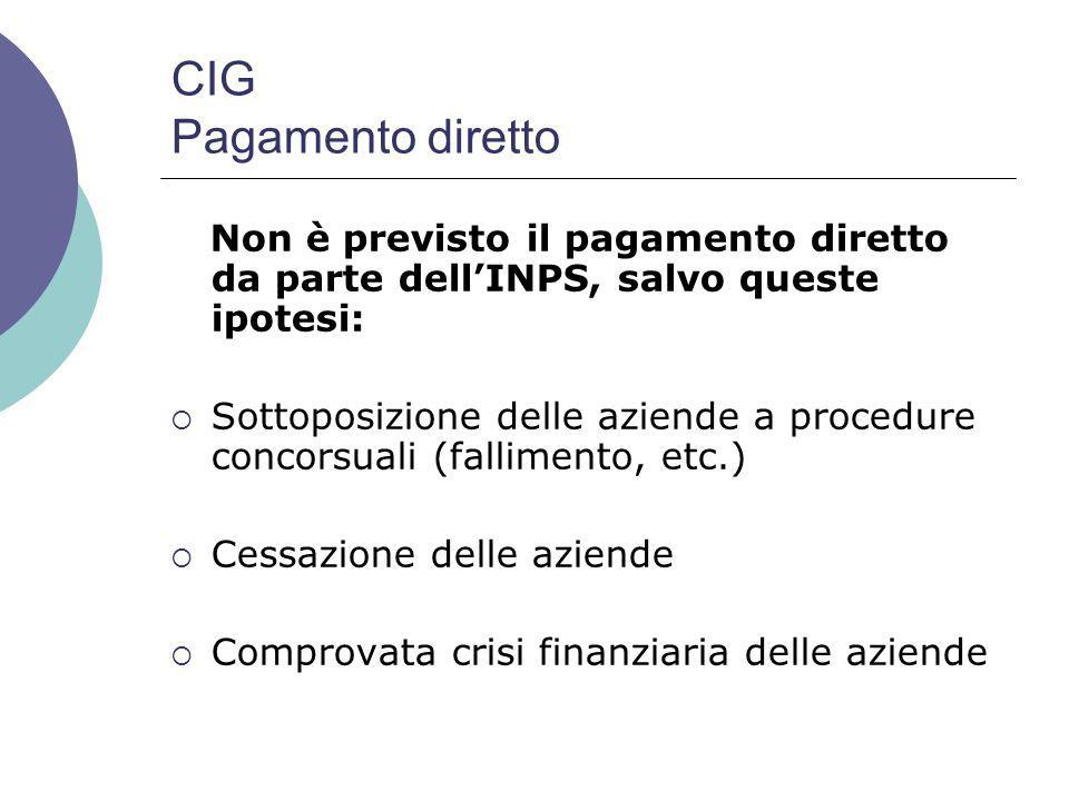 CIG Pagamento diretto Non è previsto il pagamento diretto da parte dell'INPS, salvo queste ipotesi:  Sottoposizione delle aziende a procedure concorsuali (fallimento, etc.)  Cessazione delle aziende  Comprovata crisi finanziaria delle aziende