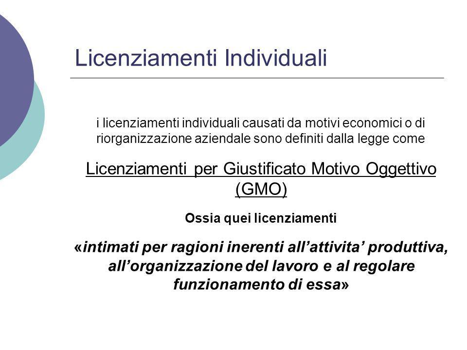 Licenziamenti Individuali i licenziamenti individuali causati da motivi economici o di riorganizzazione aziendale sono definiti dalla legge come Licenziamenti per Giustificato Motivo Oggettivo (GMO) Ossia quei licenziamenti «intimati per ragioni inerenti all'attivita' produttiva, all'organizzazione del lavoro e al regolare funzionamento di essa»