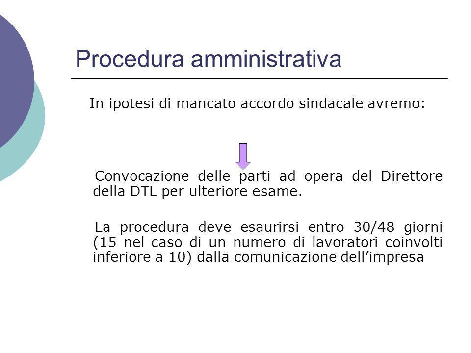 Procedura amministrativa In ipotesi di mancato accordo sindacale avremo: Convocazione delle parti ad opera del Direttore della DTL per ulteriore esame.