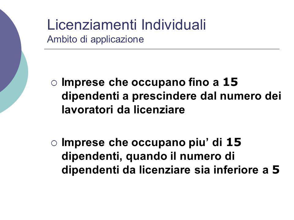 Licenziamenti Individuali Procedura per tutti i datori di lavoro A.