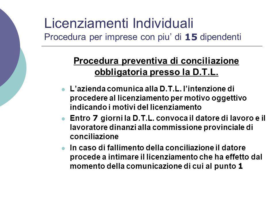 Licenziamenti Individuali Licenziamento per GMO – requisiti sostanziali  La veridicita' e non pretestuosita' dei motivi oggettivi del licenziamento  Prova di aver tentato di trovare una soluzione alternativa al licenziamento del lavoratore (cd.