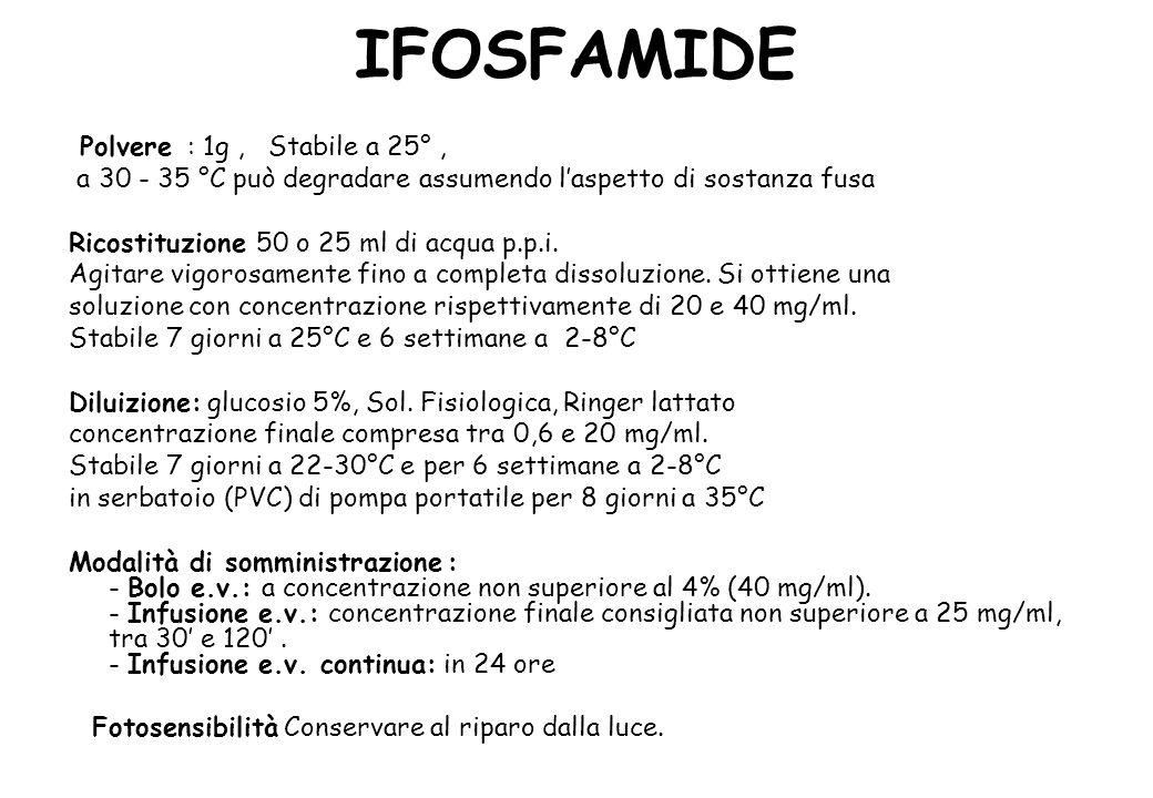 IFOSFAMIDE Polvere : 1g, Stabile a 25°, a 30 - 35 °C può degradare assumendo l'aspetto di sostanza fusa Ricostituzione 50 o 25 ml di acqua p.p.i.