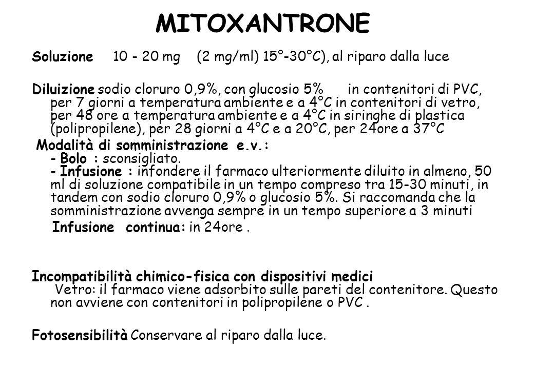 MITOXANTRONE Soluzione 10 - 20 mg (2 mg/ml) 15°-30°C), al riparo dalla luce Diluizione sodio cloruro 0,9%, con glucosio 5% in contenitori di PVC, per 7 giorni a temperatura ambiente e a 4°C in contenitori di vetro, per 48 ore a temperatura ambiente e a 4°C in siringhe di plastica (polipropilene), per 28 giorni a 4°C e a 20°C, per 24ore a 37°C Modalità di somministrazione e.v.: - Bolo : sconsigliato.