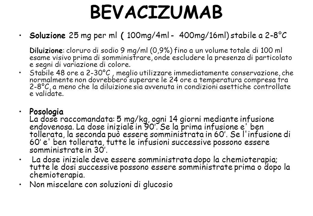 BEVACIZUMAB Soluzione 25 mg per ml ( 100mg/4ml - 400mg/16ml) stabile a 2-8°C Diluizione: cloruro di sodio 9 mg/ml (0,9%) fino a un volume totale di 100 ml esame visivo prima di somministrare, onde escludere la presenza di particolato e segni di variazione di colore.