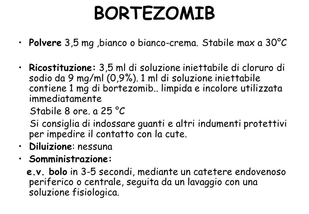 BORTEZOMIB Polvere 3,5 mg,bianco o bianco-crema.