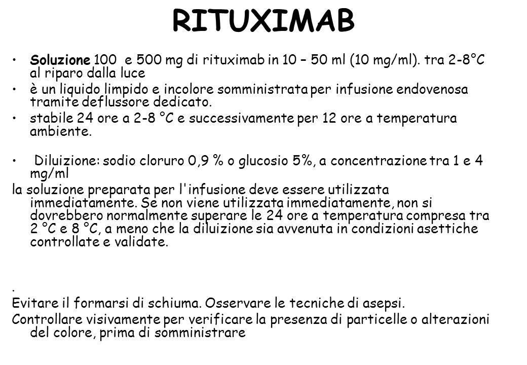 RITUXIMAB Soluzione 100 e 500 mg di rituximab in 10 – 50 ml (10 mg/ml).