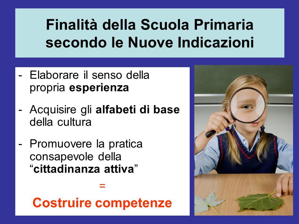 Finalità della Scuola Primaria secondo le Nuove Indicazioni -Elaborare il senso della propria esperienza -Acquisire gli alfabeti di base della cultura