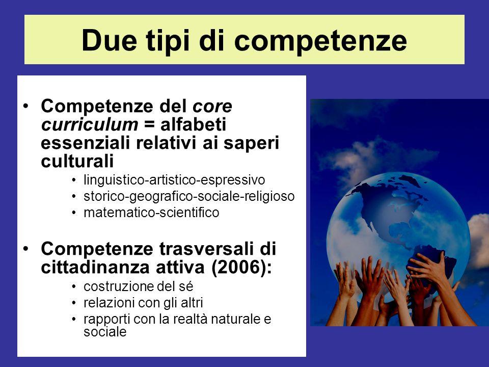 Due tipi di competenze Competenze del core curriculum = alfabeti essenziali relativi ai saperi culturali linguistico-artistico-espressivo storico-geog