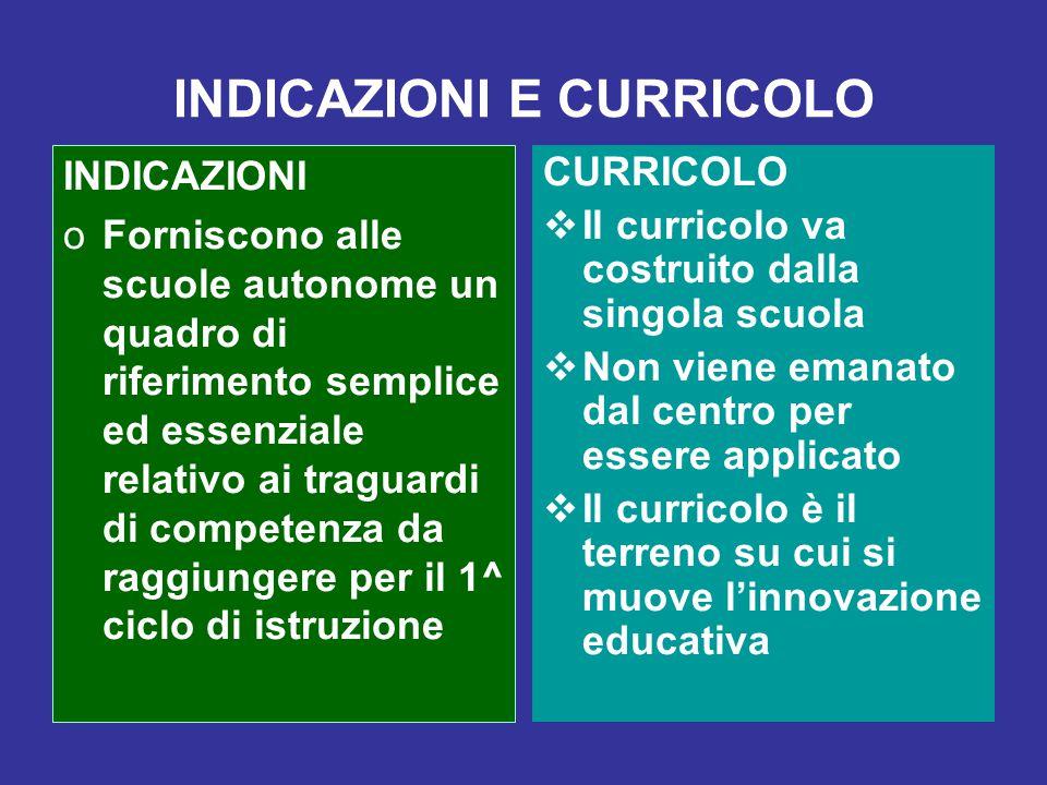 INDICAZIONI E CURRICOLO INDICAZIONI oForniscono alle scuole autonome un quadro di riferimento semplice ed essenziale relativo ai traguardi di competen