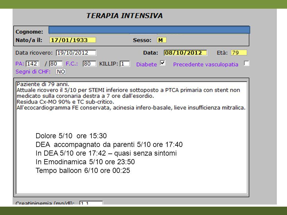 Dolore 5/10 ore 15:30 DEA accompagnato da parenti 5/10 ore 17:40 In DEA 5/10 ore 17:42 – quasi senza sintomi In Emodinamica 5/10 ore 23:50 Tempo ballo