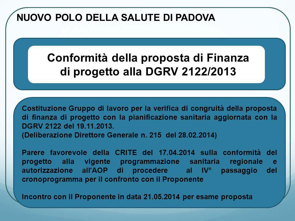 Costituzione Gruppo di lavoro per la verifica di congruità della proposta di finanza di progetto con la pianificazione sanitaria aggiornata con la DGRV 2122 del 19.11.2013.