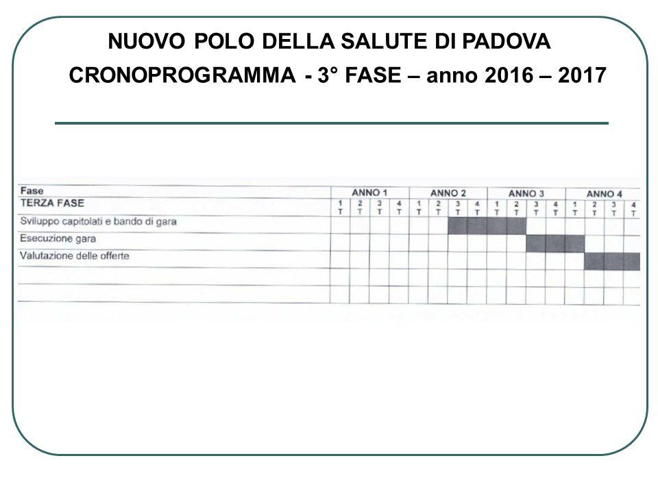 CRONOPROGRAMMA - 3° FASE – anno 2016 – 2017 NUOVO POLO DELLA SALUTE DI PADOVA
