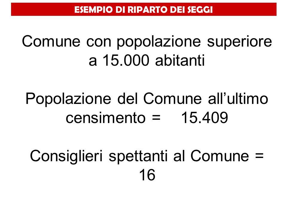 ESEMPIO DI RIPARTO DEI SEGGI Comune con popolazione superiore a 15.000 abitanti Popolazione del Comune all'ultimo censimento =15.409 Consiglieri spett