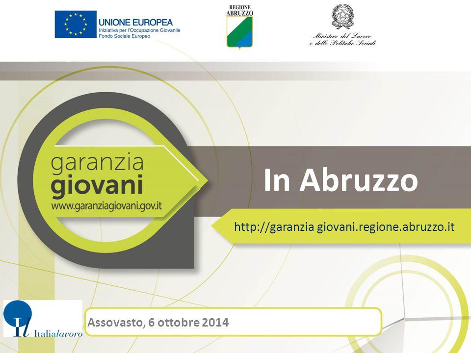 Adesioni alla Garanzia Giovani al 25 settembre 2014 Italia: 212.779 registrati (52% M - 48% F) Abruzzo: 5.704 abruzzesi registrati (51% M – 49% F) I ragazzi possono scegliere più Regioni (più Piani regionali) da cui ricevere il portafoglio di servizi Il Piano della Regione Abruzzo è stato scelto da 7.441 giovani che hanno aderito al Programma:  5.398 giovani residenti in regione  2.043 giovani residenti in altre regioni italiane.