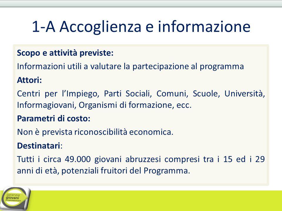1-A Accoglienza e informazione Scopo e attività previste: Informazioni utili a valutare la partecipazione al programma Attori: Centri per l'Impiego, P