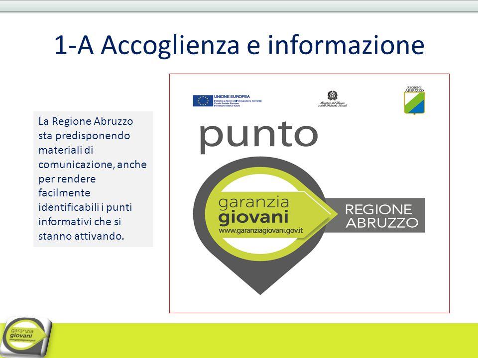 1-A Accoglienza e informazione La Regione Abruzzo sta predisponendo materiali di comunicazione, anche per rendere facilmente identificabili i punti in