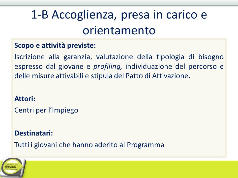 1-B Accoglienza, presa in carico e orientamento Scopo e attività previste: Iscrizione alla garanzia, valutazione della tipologia di bisogno espresso d