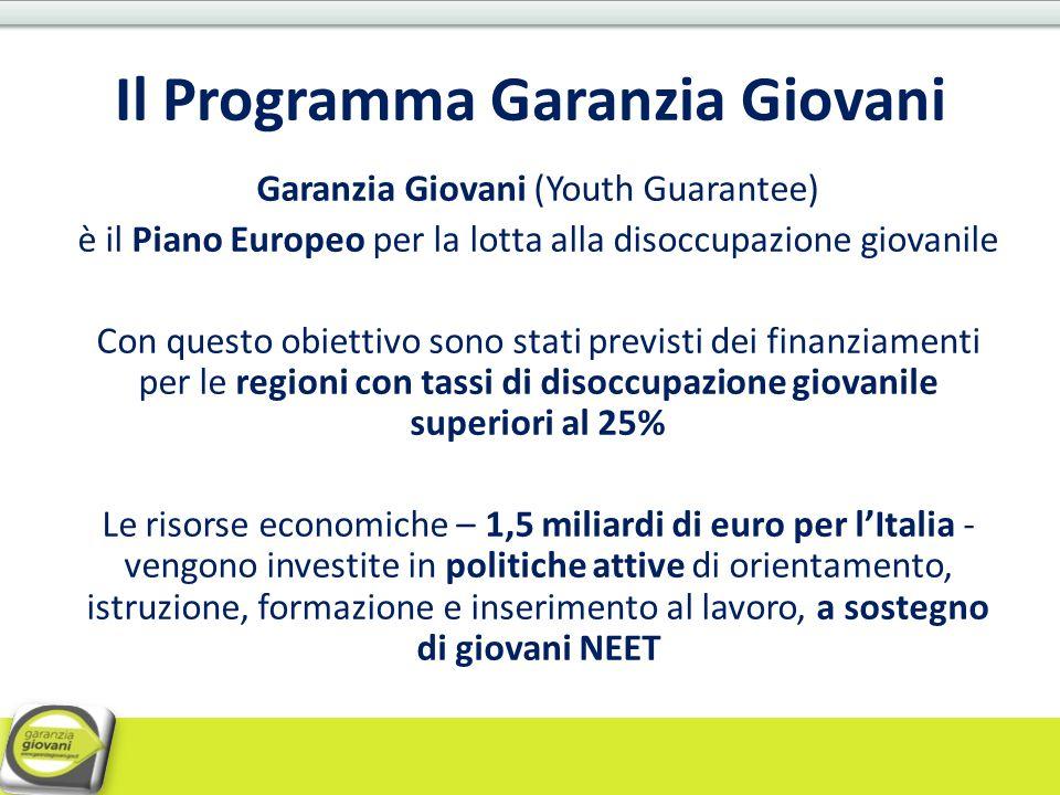 Garanzia Giovani (Youth Guarantee) è il Piano Europeo per la lotta alla disoccupazione giovanile Con questo obiettivo sono stati previsti dei finanzia