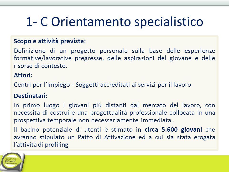 1- C Orientamento specialistico Scopo e attività previste: Definizione di un progetto personale sulla base delle esperienze formative/lavorative pregr
