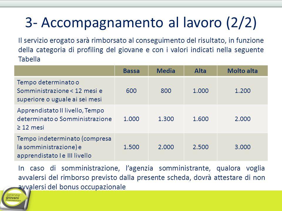 3- Accompagnamento al lavoro (2/2) BassaMediaAltaMolto alta Tempo determinato o Somministrazione < 12 mesi e superiore o uguale ai sei mesi 6008001.00
